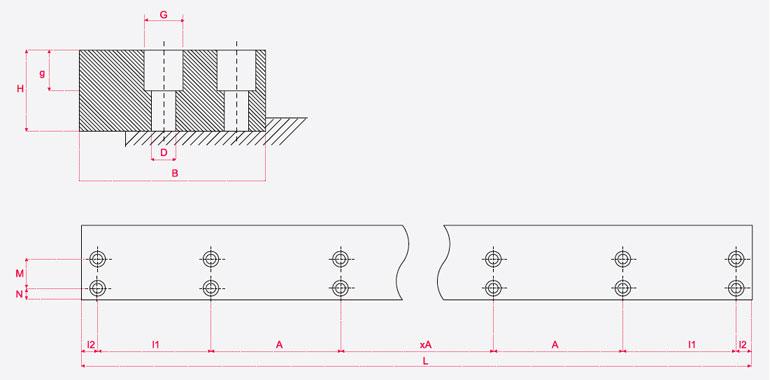 EG-measurement-eisenor