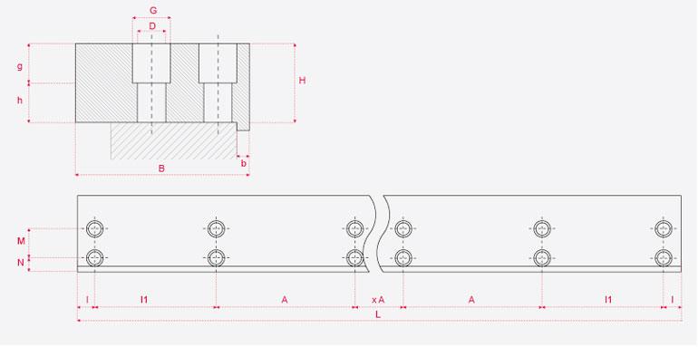 EGP-measurement-eisenor