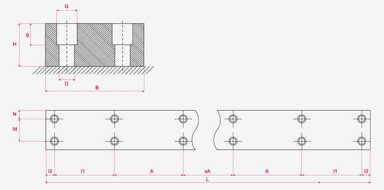 EGZ-measurement-eisenor