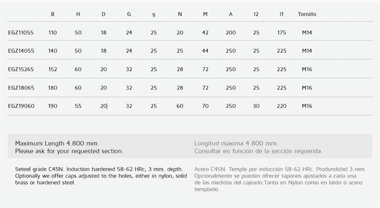EGZ-table-eisenor